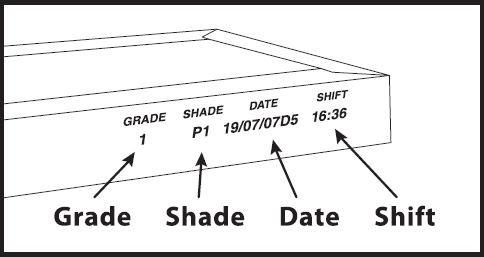 Tile Batch Info